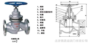 高壓柱塞式截止閥-柱塞式截止閥