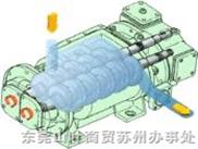 日本TAIKO无油螺杆真空泵