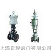 Z641W/T/H、Z741W/T/H型液动楔式闸阀