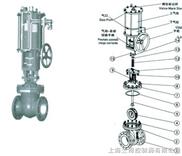 Z6S42H型气动平行双闸板闸阀(快速切断闸阀)